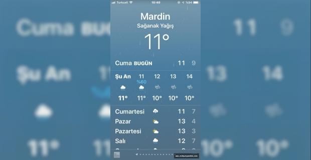 Mardin'de şiddetli yağış