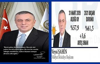 Başkan Şahin, son iki yılın en başarılıları arasında