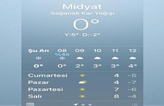 Son dakika haberler: Midyat'ta mevsimin ilk karı yağdı