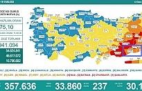Mardin Aşı Haritasında Artık Turuncu
