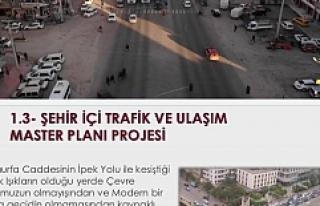 Cevheroğlu'ndan Kızıltepe'ye yaya geçidi...