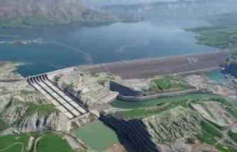 Türkiye'nin yapılan ve yapılmakta olan barajları